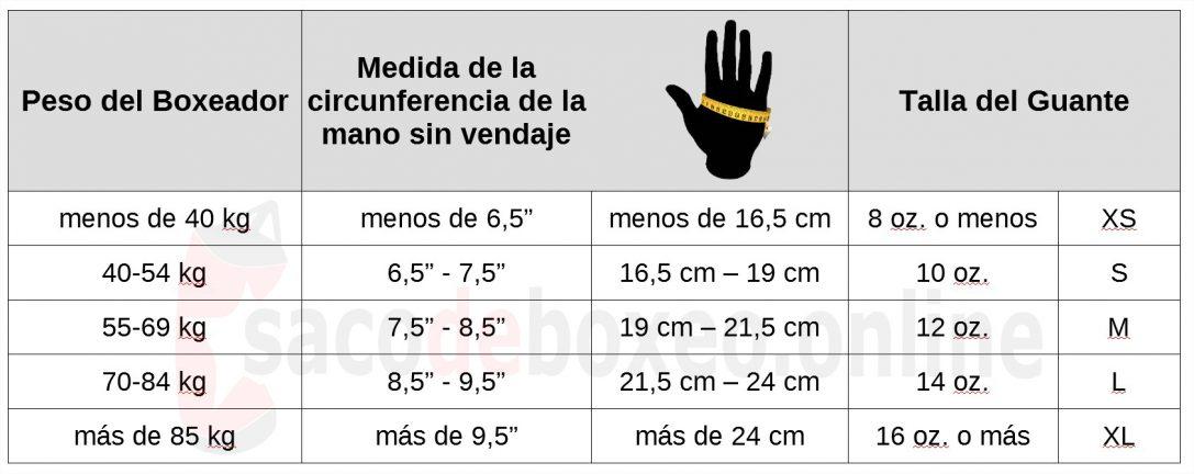 tallas de guantes de boxeo, medida de guantes de boxeo, seleccionar tamaño de guantes de boxeo, medidas de sacos de boxeo
